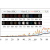 Robust photometric stereo using sparse regression