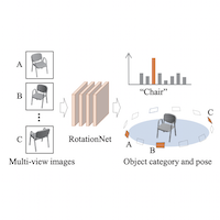 RotationNet for Joint Object Categorization and Unsupervised Pose Estimation from Multi-view Images